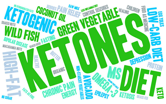 Everything You Need to Know About Ketosis